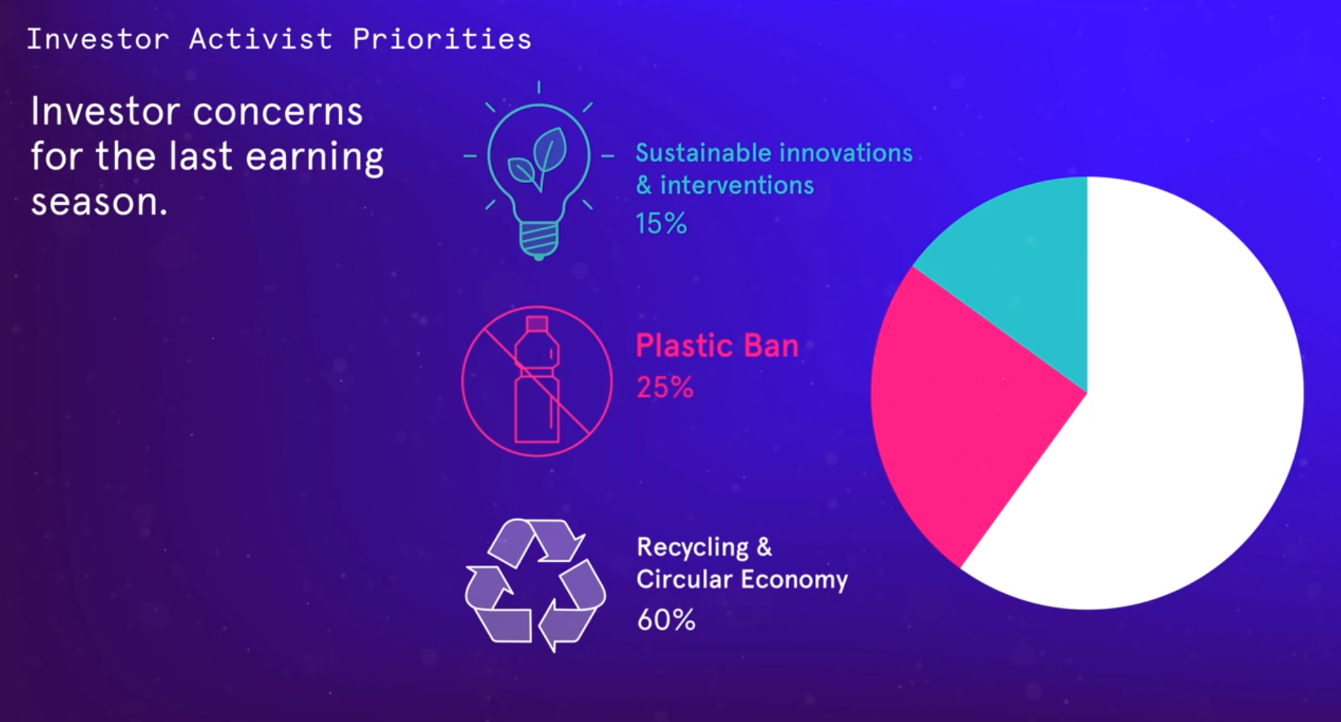Data Dive: Global Discourse on Plastic Waste – Infographic Video
